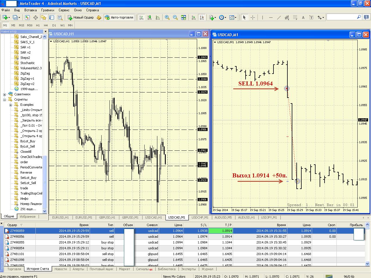 Пример сделки +50п. по USDCAD 19.09.14 - торговля на новостях форекс
