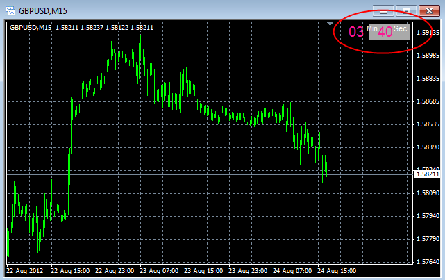 Индикатор forex-replicator forex прогнозы gbpusd на 10.12